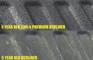 premium_after-before